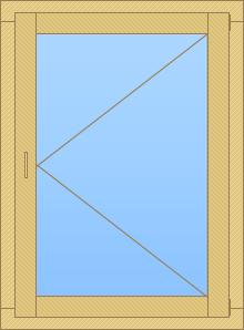 1. Поворотное вправо