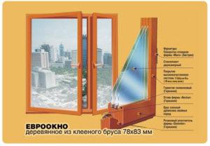 Особенности современных деревянных евро окон